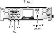 WIC-1DSU-T1 Front Panel
